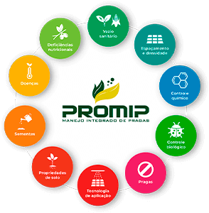 promip manejo integrado pragas controle biologico portal mip infografico mobile