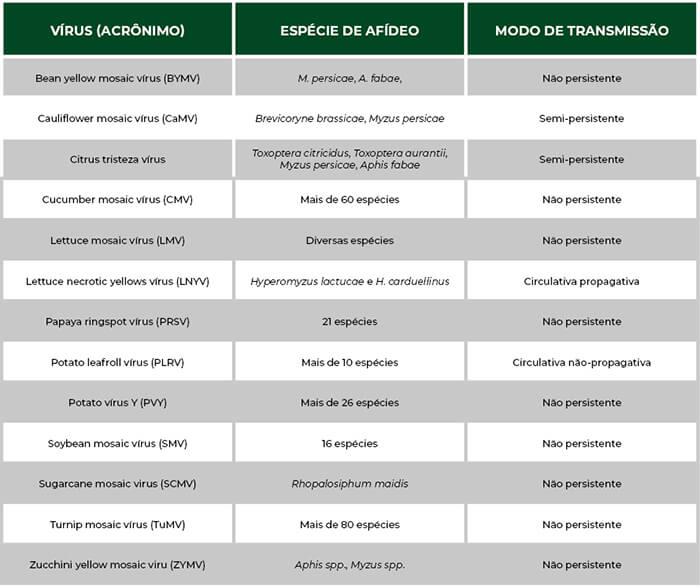 promip manejo integrado pragas controle biologico mip experience afídeos tabelas